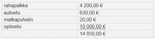 Rovio Entertainment Oyj hakee optio-oikeuksien 2015A ja 2015AII listausta